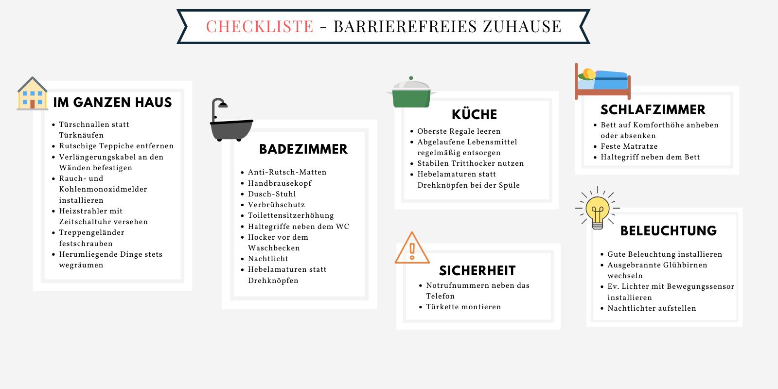 Barrierefrei_Checkliste
