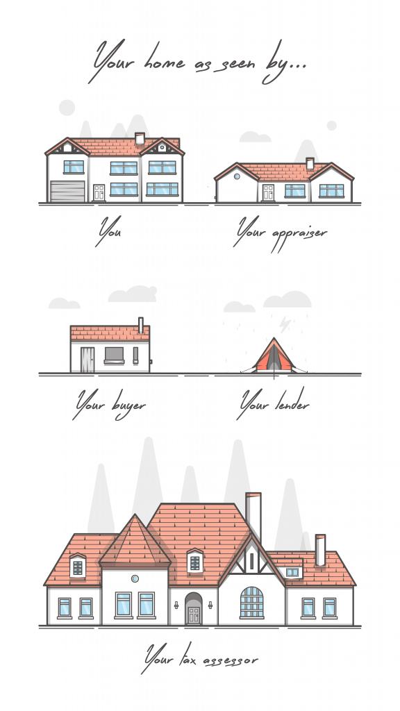 Haus Sichtweisen EN